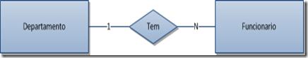 Modelando dados: Teoria, Prática e Ferramentas de apoio (1/3)
